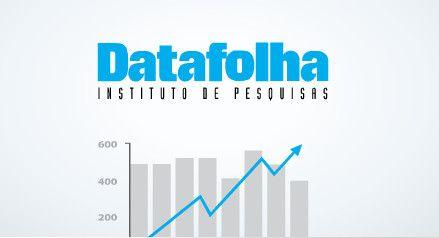 Pesquisa Datafolha divulga novos números para Presidente