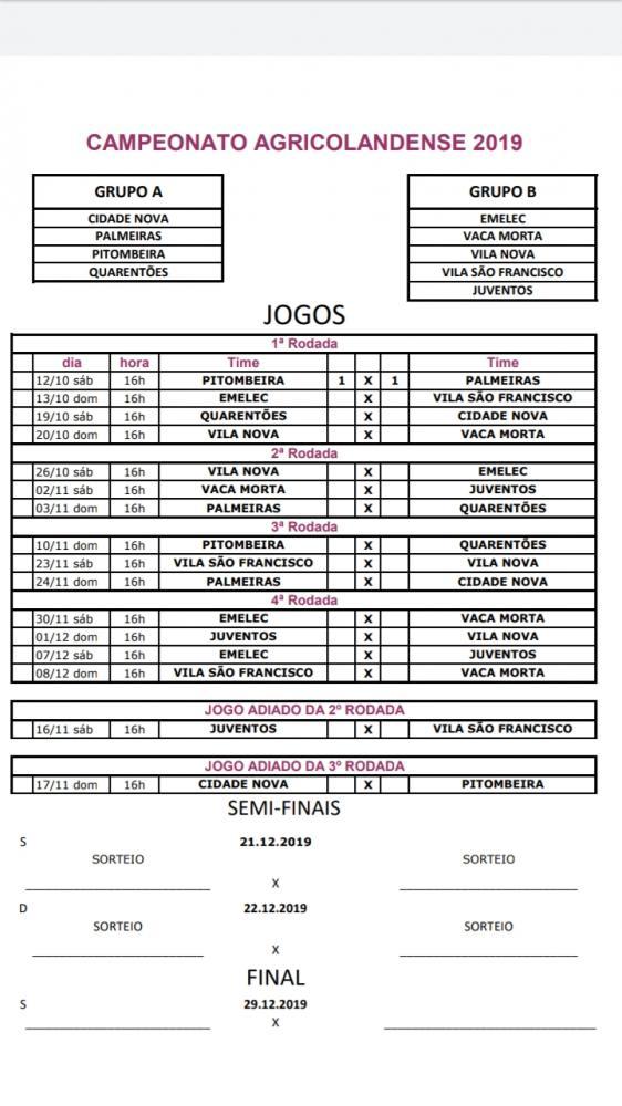 Neste final de semana acontece mais duas Partidas de Futebol do Campeonato Agricolandense