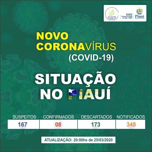 Número de casos suspeitos sobe para 167 no Piauí